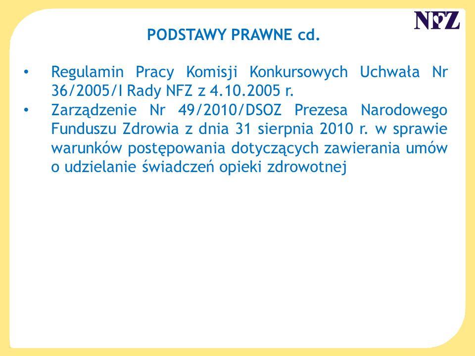PODSTAWY PRAWNE cd. Regulamin Pracy Komisji Konkursowych Uchwała Nr 36/2005/I Rady NFZ z 4.10.2005 r.