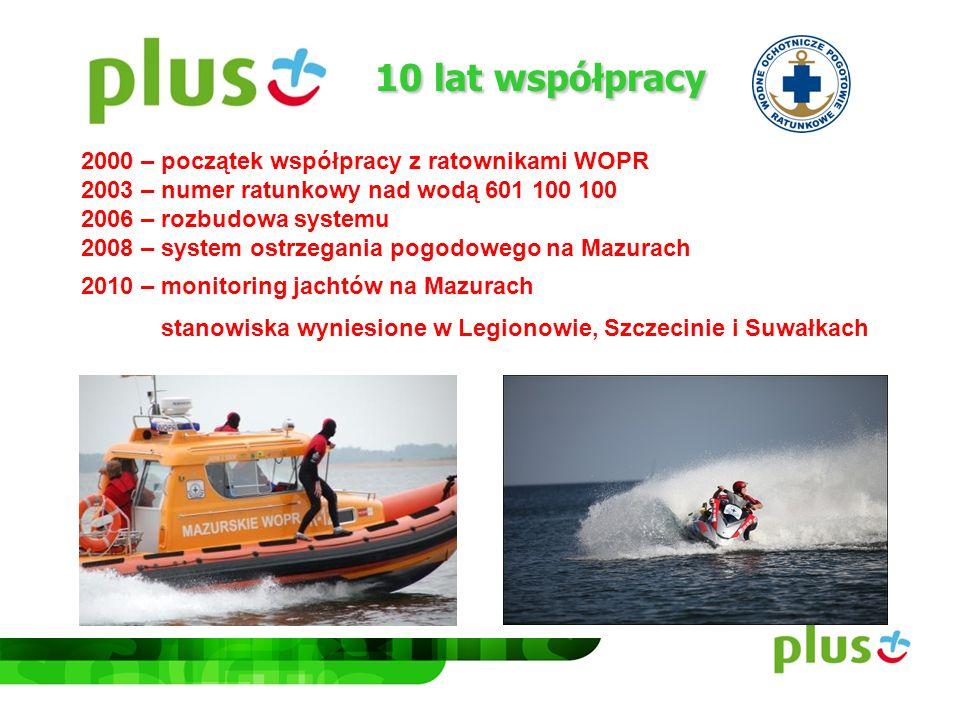 10 lat współpracy 2000 – początek współpracy z ratownikami WOPR
