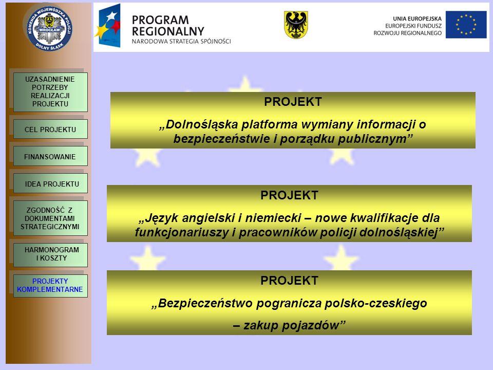 """""""Bezpieczeństwo pogranicza polsko-czeskiego – zakup pojazdów"""
