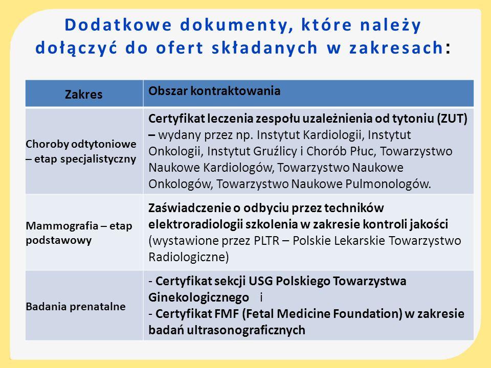 Dodatkowe dokumenty, które należy dołączyć do ofert składanych w zakresach: