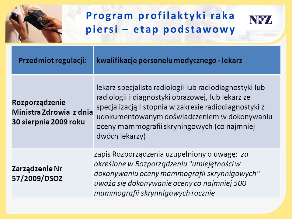 Program profilaktyki raka piersi – etap podstawowy