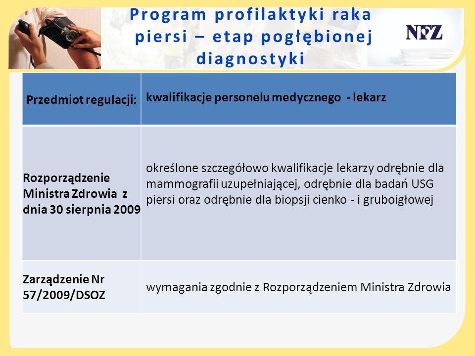 Program profilaktyki raka piersi – etap pogłębionej diagnostyki