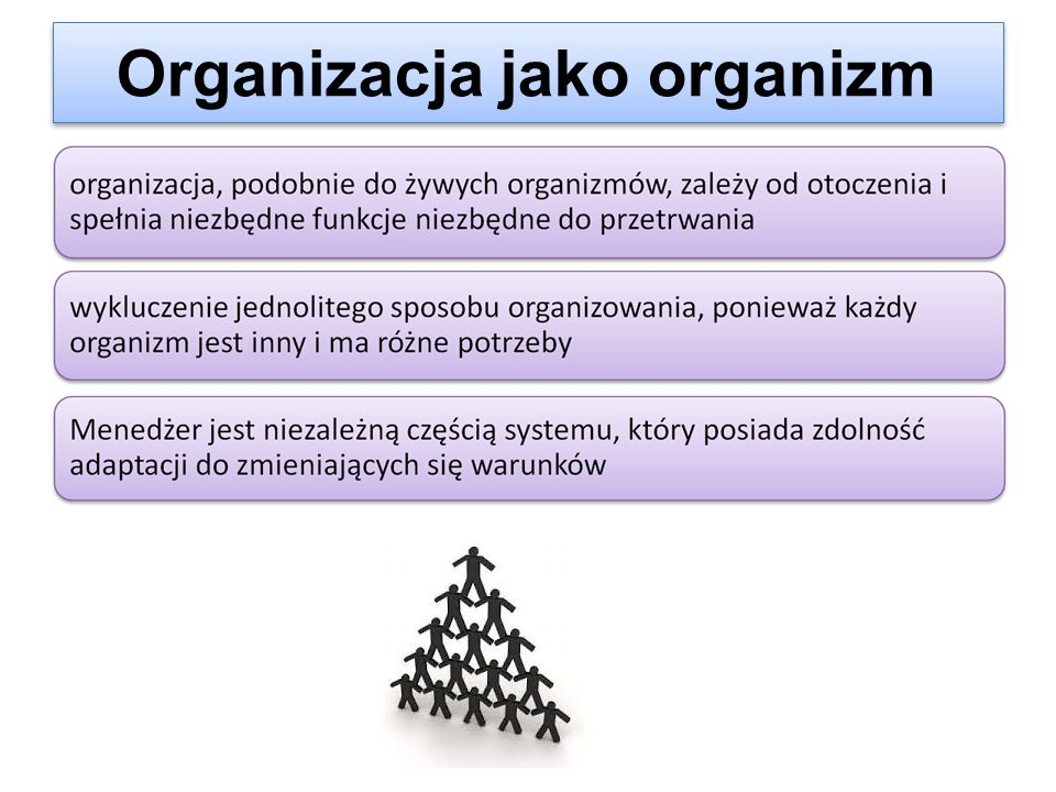 Organizacja jako organizm