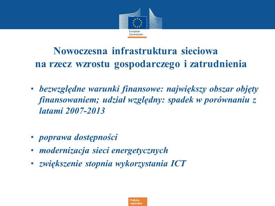 Nowoczesna infrastruktura sieciowa na rzecz wzrostu gospodarczego i zatrudnienia