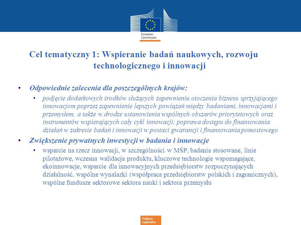 Cel tematyczny 1: Wspieranie badań naukowych, rozwoju technologicznego i innowacji
