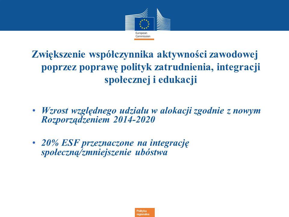 Zwiększenie współczynnika aktywności zawodowej poprzez poprawę polityk zatrudnienia, integracji społecznej i edukacji