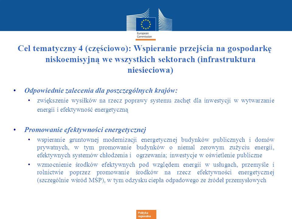 Cel tematyczny 4 (częściowo): Wspieranie przejścia na gospodarkę niskoemisyjną we wszystkich sektorach (infrastruktura niesieciowa)
