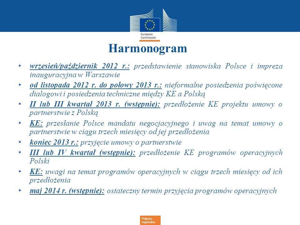 Harmonogramwrzesień/październik 2012 r.: przedstawienie stanowiska Polsce i impreza inauguracyjna w Warszawie.