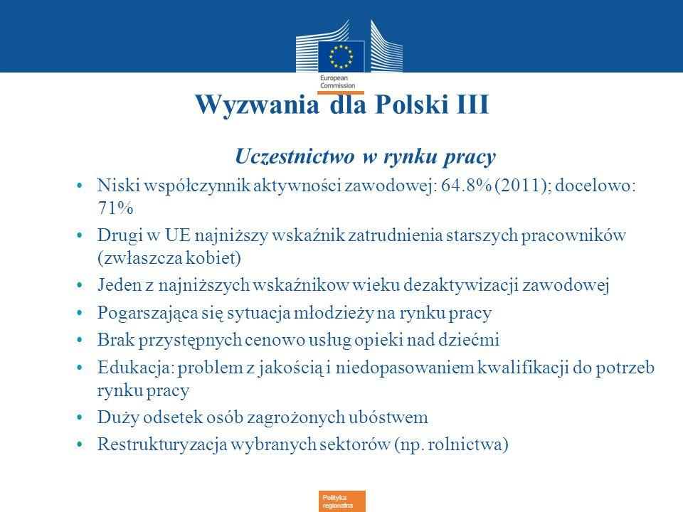 Wyzwania dla Polski III
