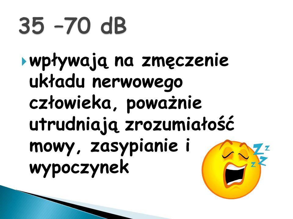 35 –70 dBwpływają na zmęczenie układu nerwowego człowieka, poważnie utrudniają zrozumiałość mowy, zasypianie i wypoczynek.
