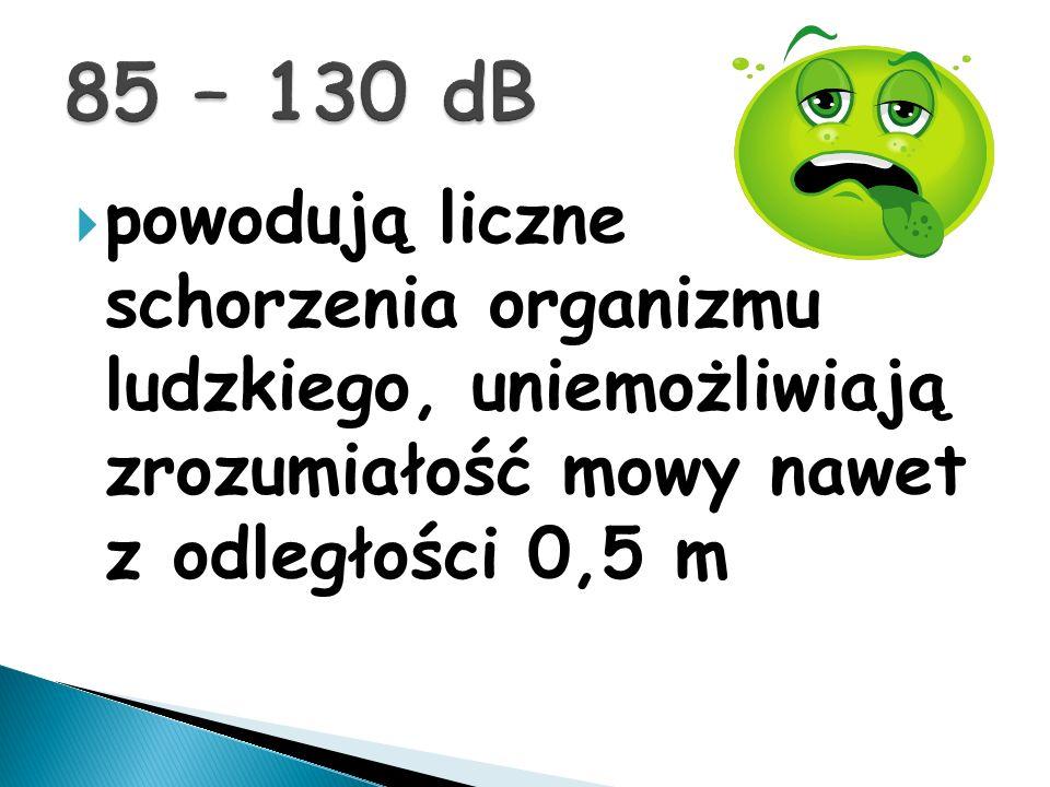 85 – 130 dBpowodują liczne schorzenia organizmu ludzkiego, uniemożliwiają zrozumiałość mowy nawet z odległości 0,5 m.