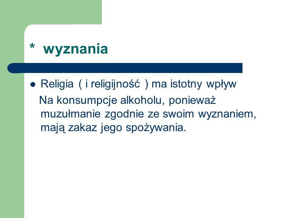 * wyznania Religia ( i religijność ) ma istotny wpływ