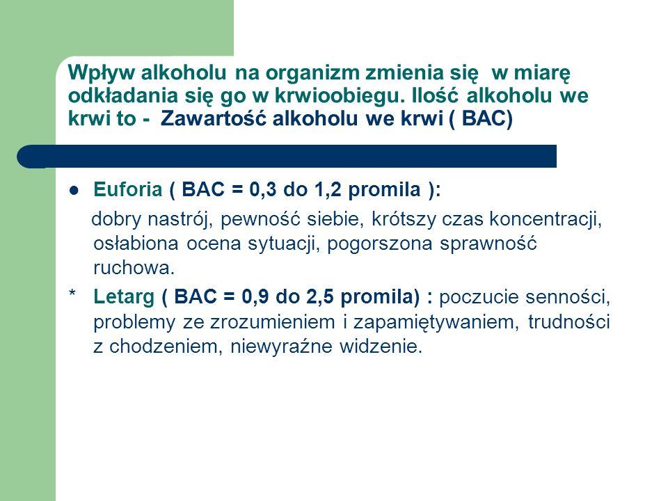Wpływ alkoholu na organizm zmienia się w miarę odkładania się go w krwioobiegu. Ilość alkoholu we krwi to - Zawartość alkoholu we krwi ( BAC)