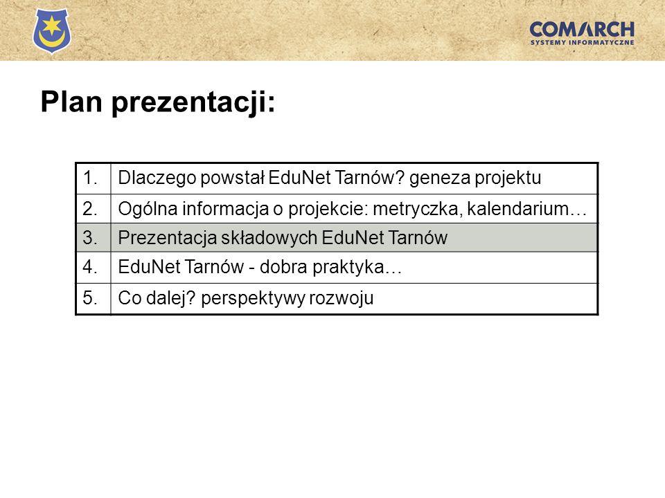 Plan prezentacji: 1. Dlaczego powstał EduNet Tarnów geneza projektu