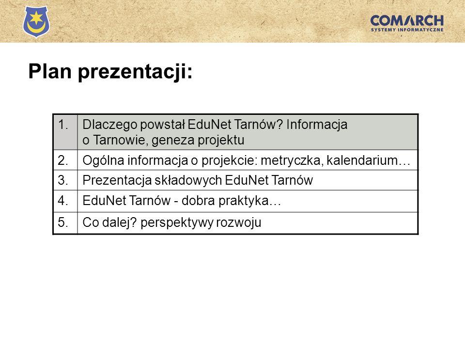 Plan prezentacji: 1. Dlaczego powstał EduNet Tarnów Informacja o Tarnowie, geneza projektu. 2.