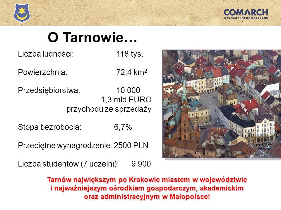 O Tarnowie… Liczba ludności: 118 tys. Powierzchnia: 72,4 km2