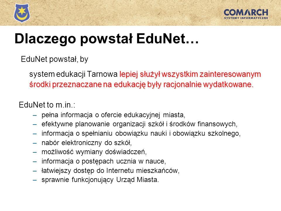 Dlaczego powstał EduNet…