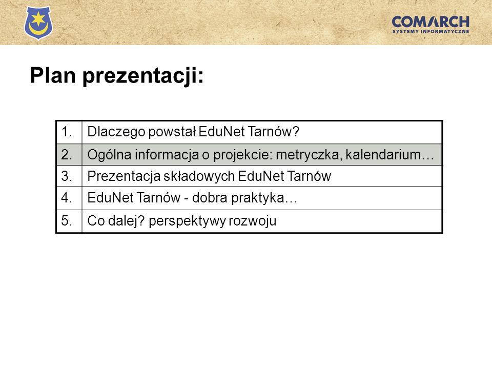 Plan prezentacji: 1. Dlaczego powstał EduNet Tarnów 2.