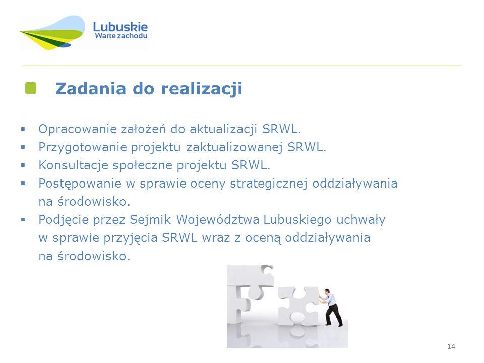 Zadania do realizacji Opracowanie założeń do aktualizacji SRWL.