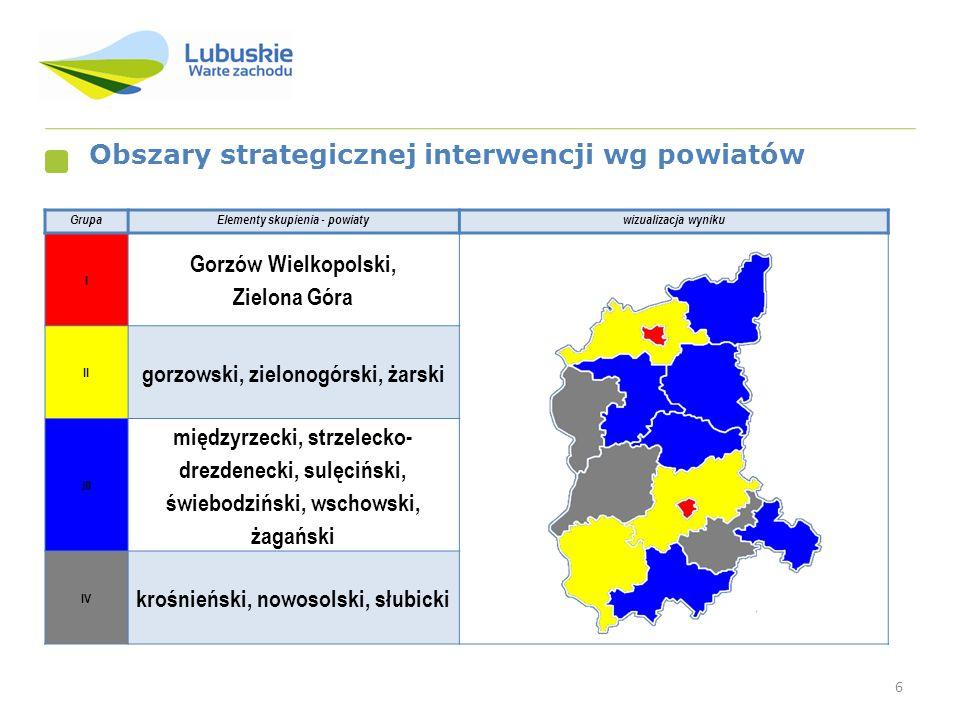 Obszary strategicznej interwencji wg powiatów