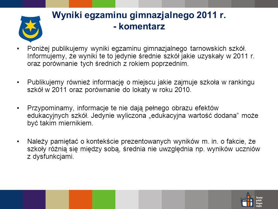 Wyniki egzaminu gimnazjalnego 2011 r. - komentarz