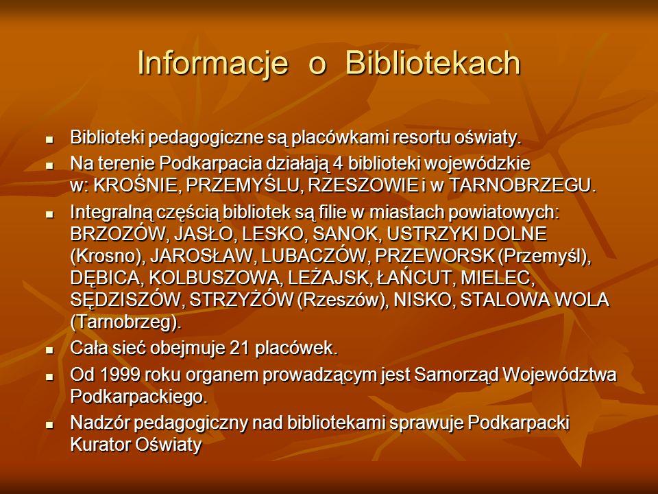 Informacje o Bibliotekach