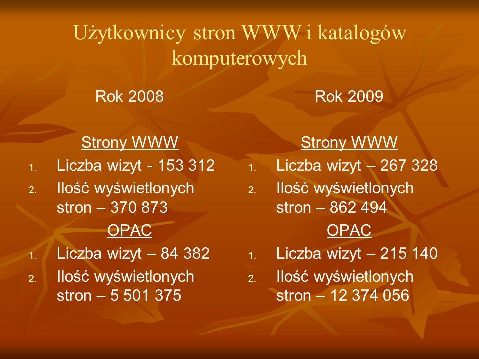 Użytkownicy stron WWW i katalogów komputerowych