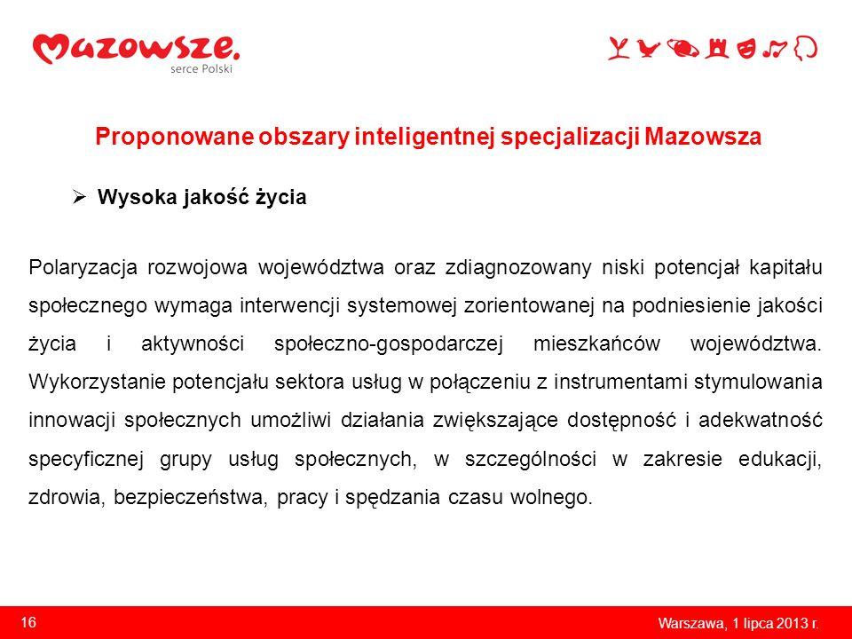 Proponowane obszary inteligentnej specjalizacji Mazowsza