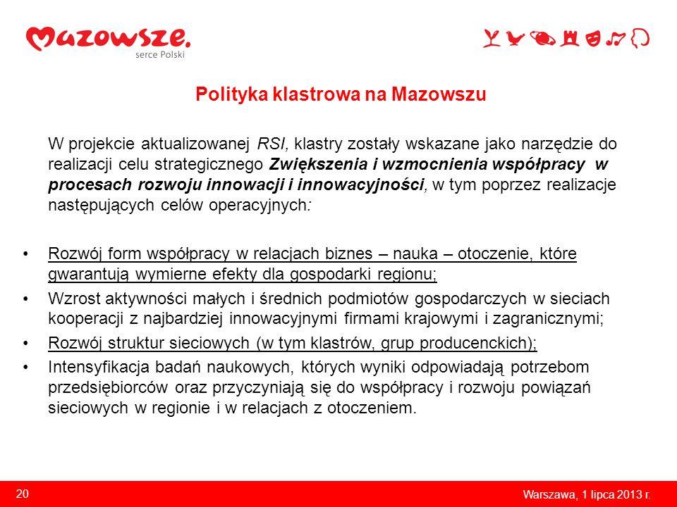 Polityka klastrowa na Mazowszu