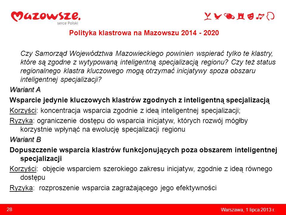 Polityka klastrowa na Mazowszu 2014 - 2020