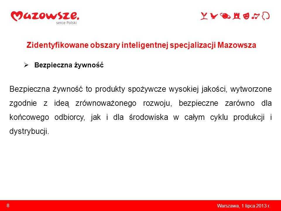Zidentyfikowane obszary inteligentnej specjalizacji Mazowsza