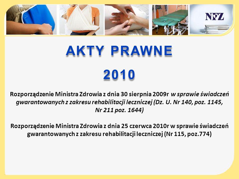 AKTY PRAWNE 2010.