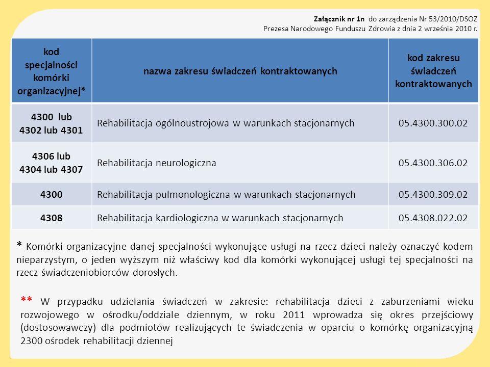 Załącznik nr 1n do zarządzenia Nr 53/2010/DSOZ