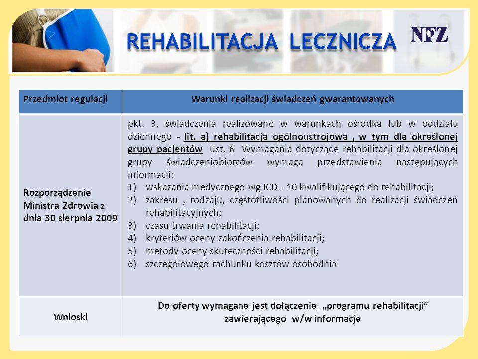REHABILITACJA lecznicza