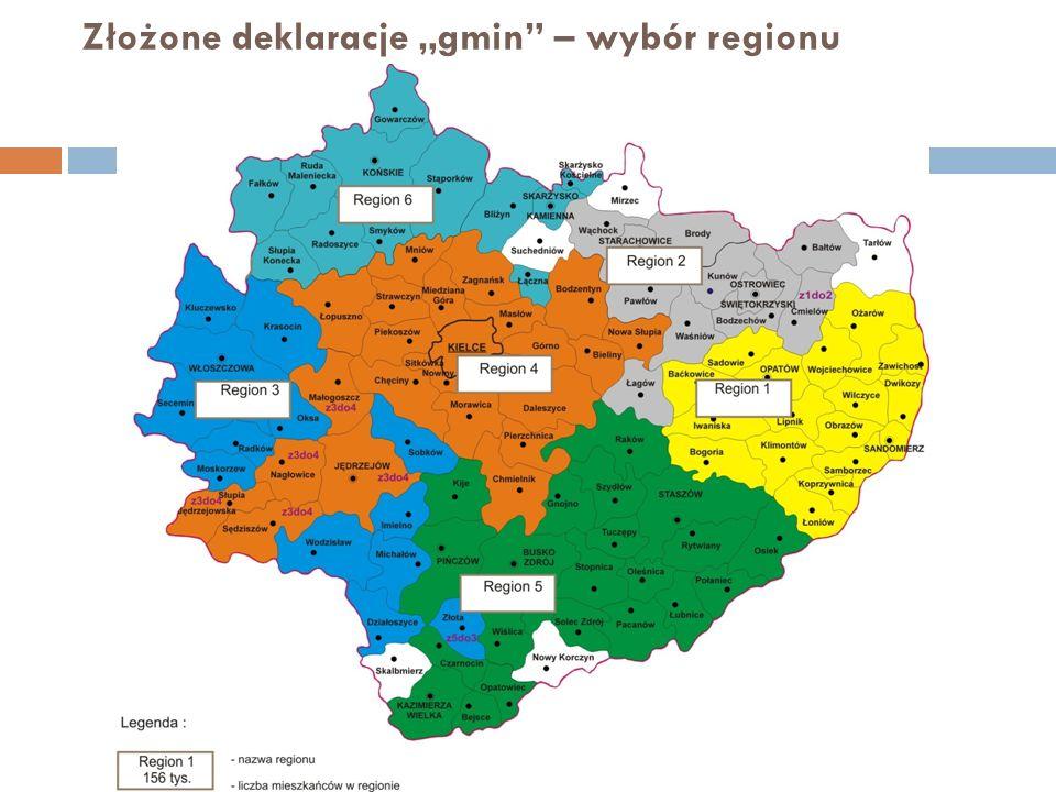"""Złożone deklaracje """"gmin – wybór regionu"""