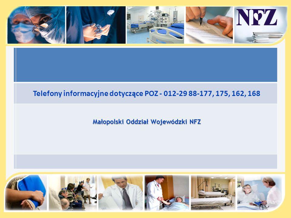 Telefony informacyjne dotyczące POZ - 012-29 88-177, 175, 162, 168