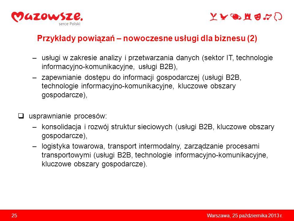 Przykłady powiązań – nowoczesne usługi dla biznesu (2)