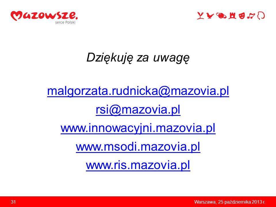Dziękuję za uwagę malgorzata. rudnicka@mazovia. pl rsi@mazovia. pl www