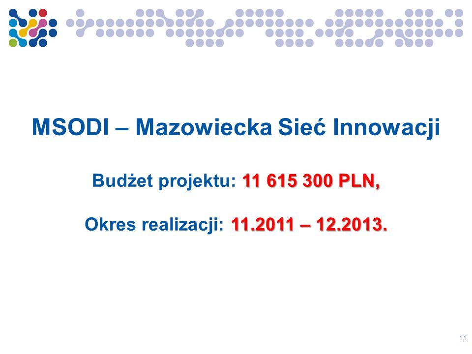 MSODI – Mazowiecka Sieć Innowacji Budżet projektu: 11 615 300 PLN, Okres realizacji: 11.2011 – 12.2013.