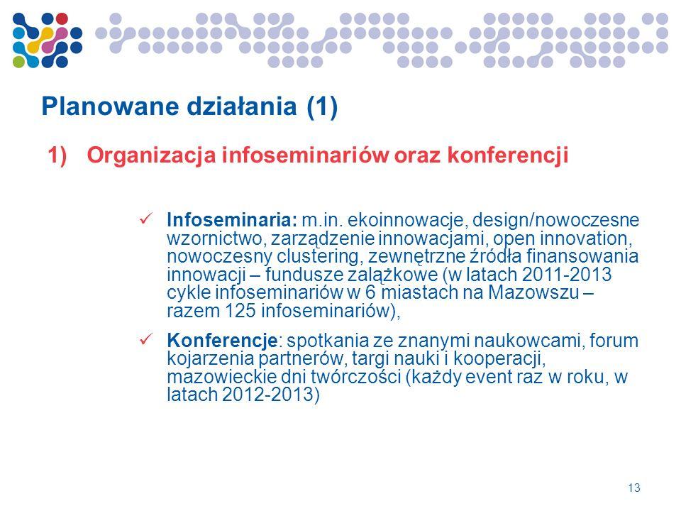 Planowane działania (1)