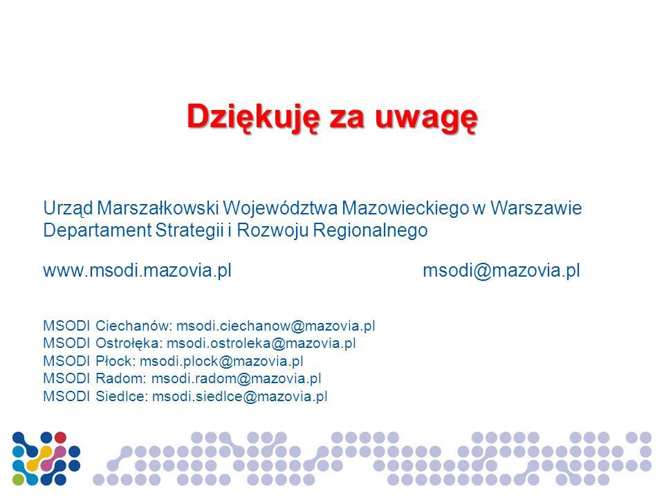 Dziękuję za uwagę Urząd Marszałkowski Województwa Mazowieckiego w Warszawie. Departament Strategii i Rozwoju Regionalnego.