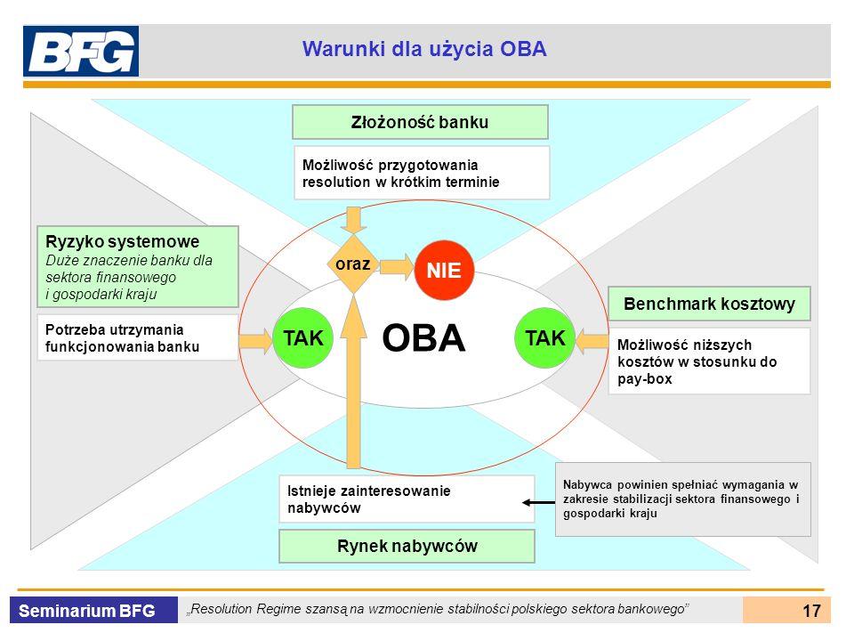 OBA Warunki dla użycia OBA NIE TAK TAK Złożoność banku