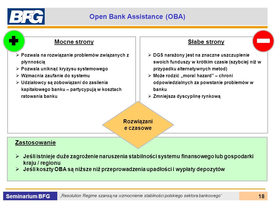 Open Bank Assistance (OBA)