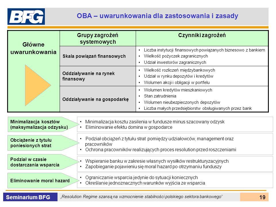 Grupy zagrożeń systemowych