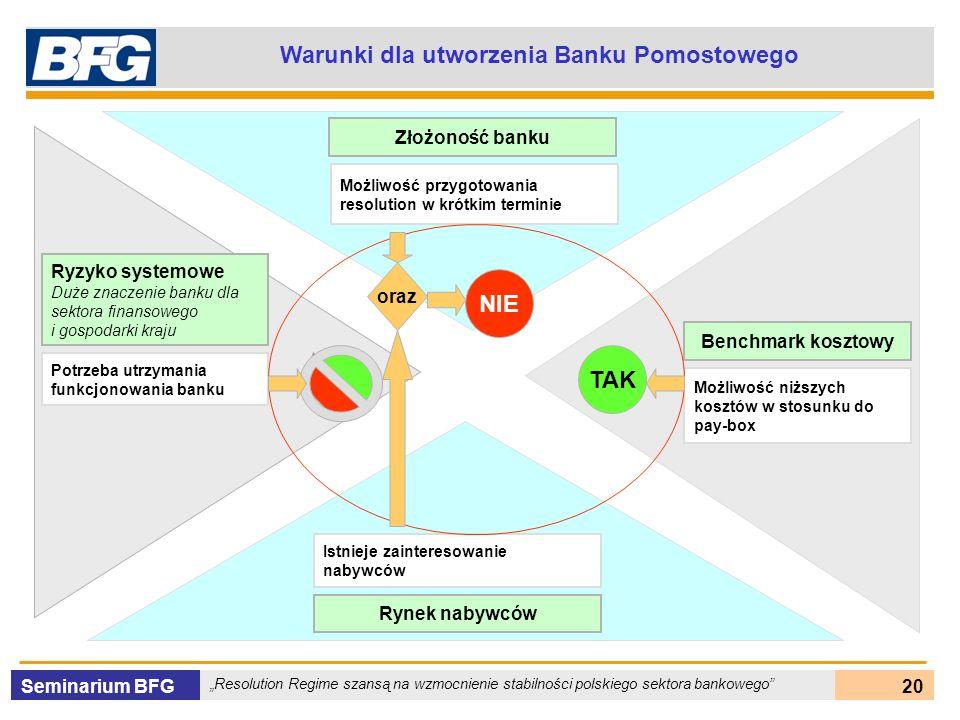 Warunki dla utworzenia Banku Pomostowego