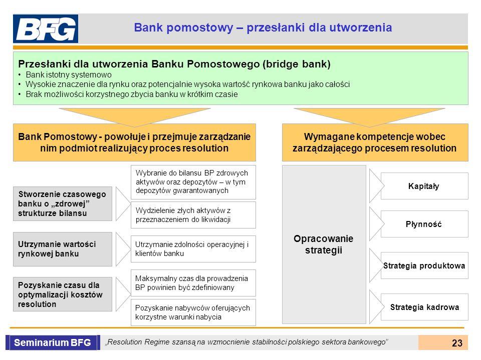 Bank pomostowy – przesłanki dla utworzenia