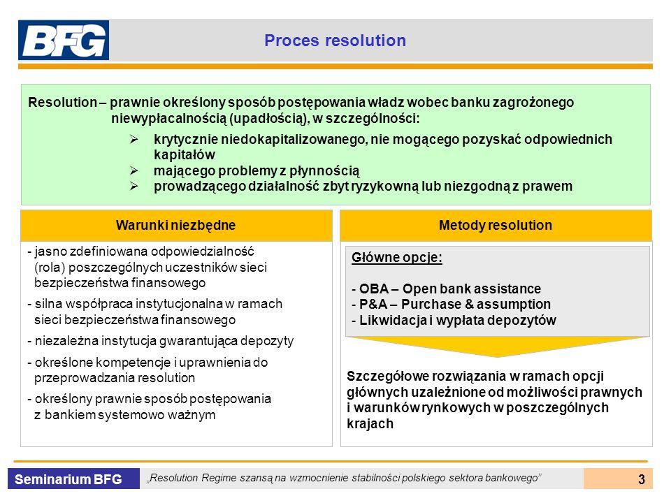 Proces resolution Resolution – prawnie określony sposób postępowania władz wobec banku zagrożonego.