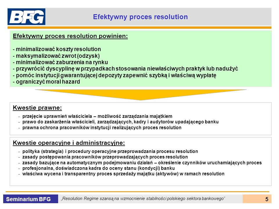 Efektywny proces resolution