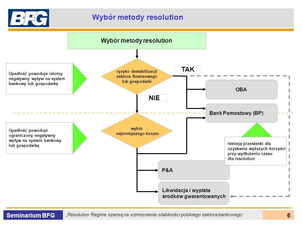 Wybór metody resolution ryzyko destabilizacji