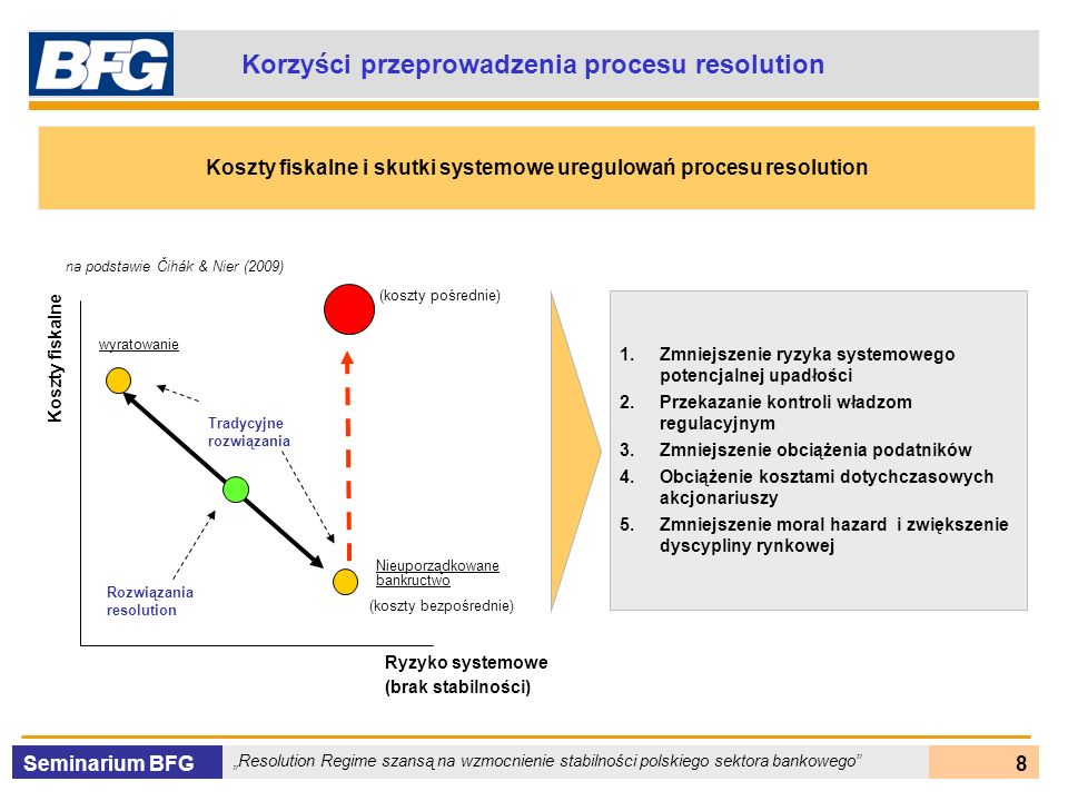 Korzyści przeprowadzenia procesu resolution